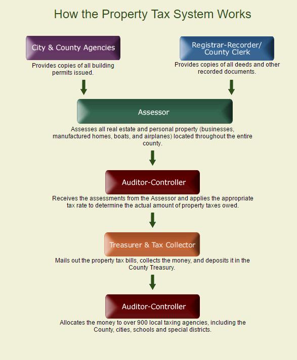 LA County Chart.PNG