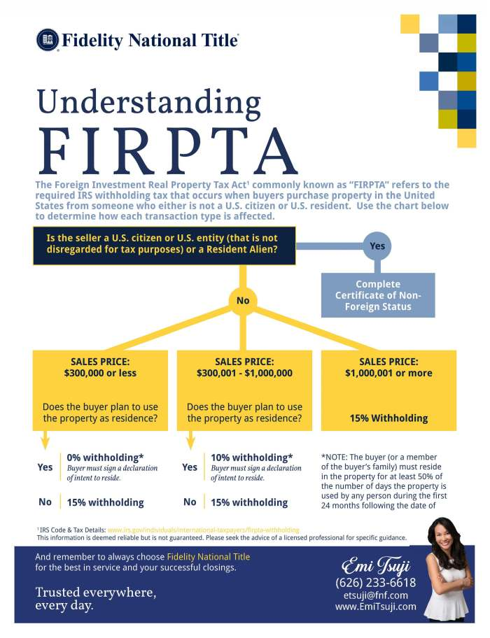 FIRPTA Diagram